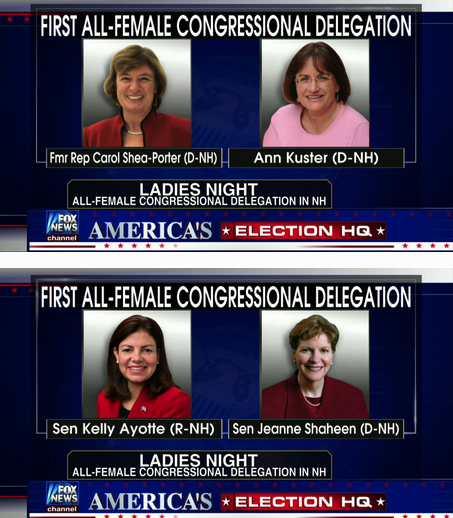 First All Female Congressional Delegation (from New Hampshire) | Photo: Screenshot Fox News
