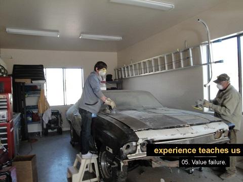 Mitzi Montoya, Innovation Dean, in her garage with her dad/from Mitzi