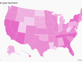 Graph Women's Paychecks/qz.com