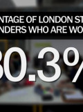 TOP 10: Where Are All the Women in Tech? In London